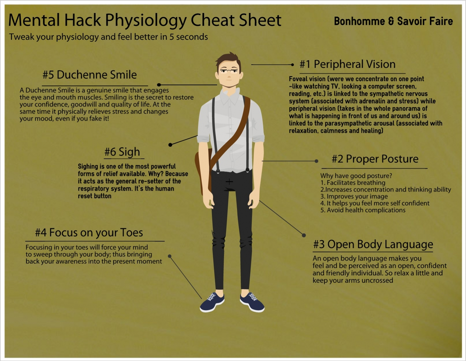 MentalHackPhysiologyCheatSheet